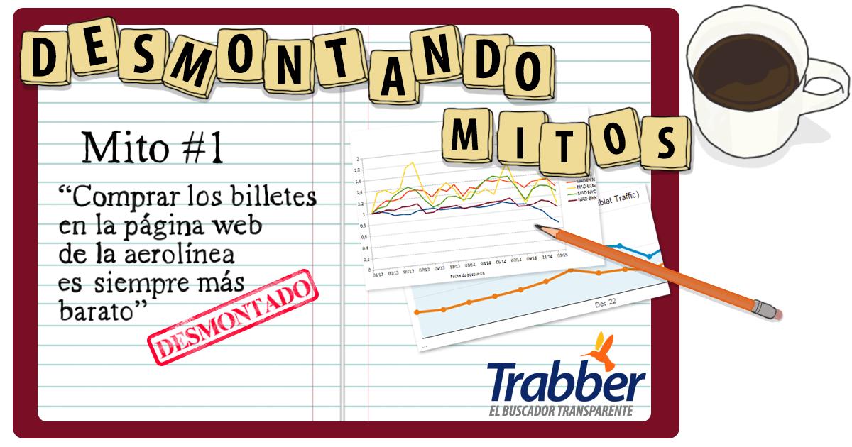 """Una libreta en la que pone """"DESMONTANDO MITOS: Comprar los billetes en la página web de la aerolínea es siempre más barato""""; y al lado hay un sello donde pone """"DESMONTADO""""."""