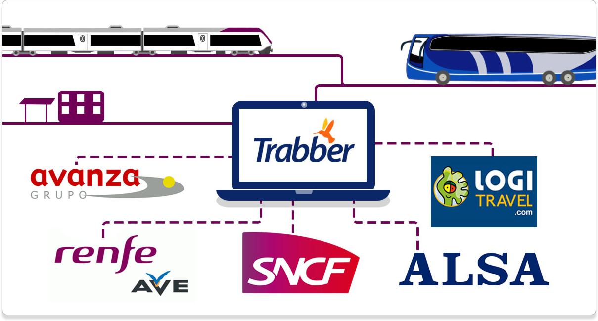 Nuevo buscador de trenes y buses.