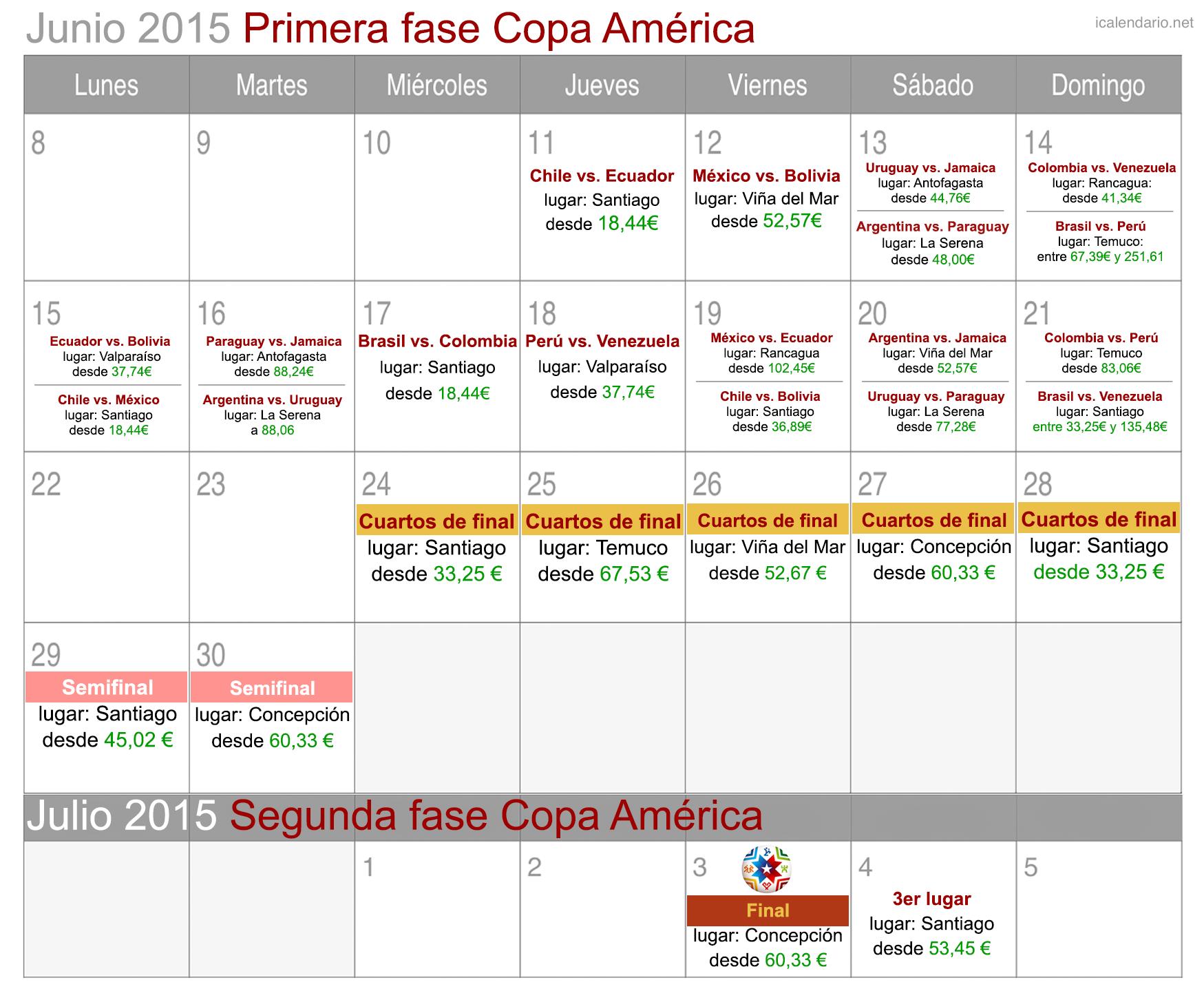 Mapa con los encuentros de la Copa América.