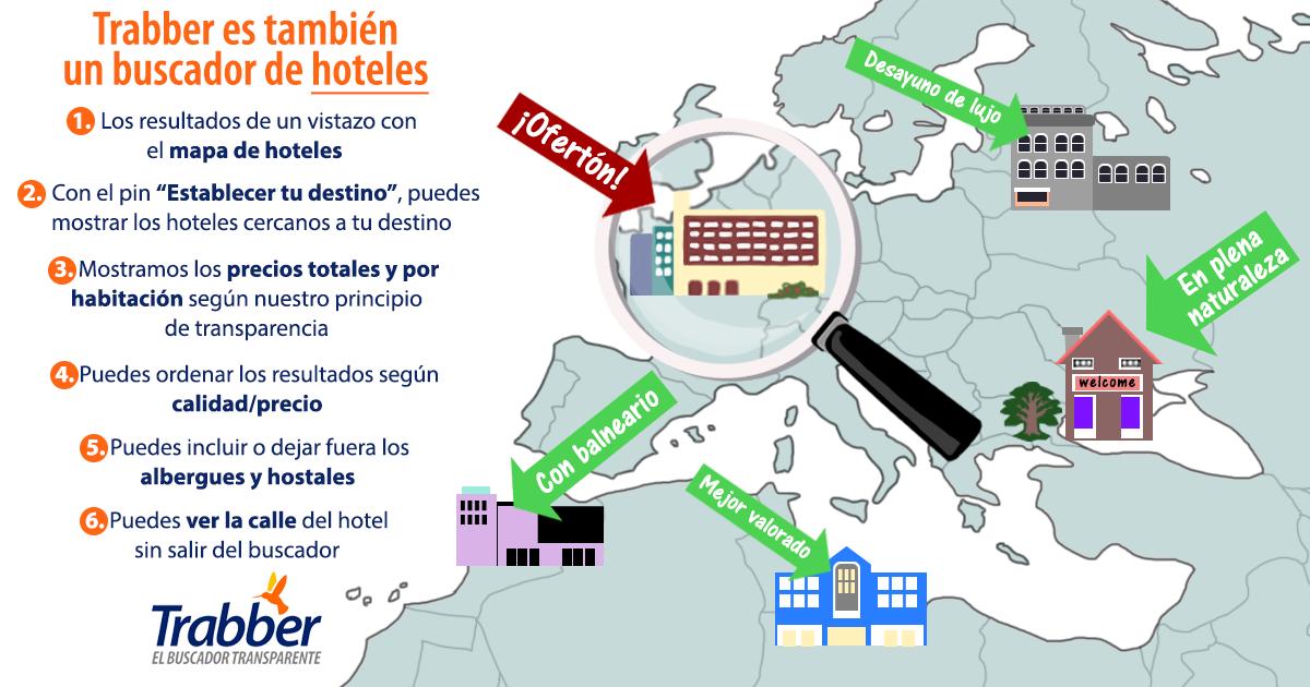 ventajas-buscador-hoteles