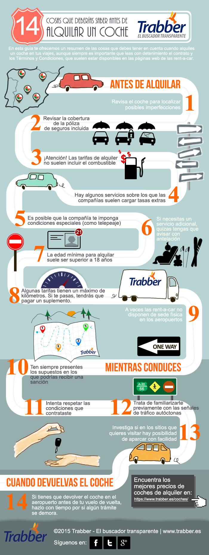 consejos-trabber-alquilar-coche