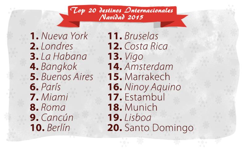 top-20-destinos-populares-internacionales-navidad